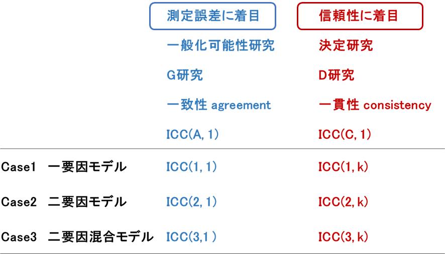 f:id:yoshida931:20190328190143p:plain:w600