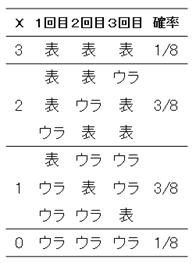 f:id:yoshida931:20190402221555p:plain