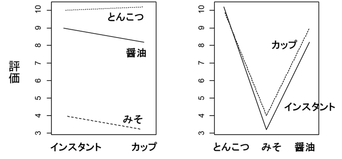 f:id:yoshida931:20190606143049p:plain
