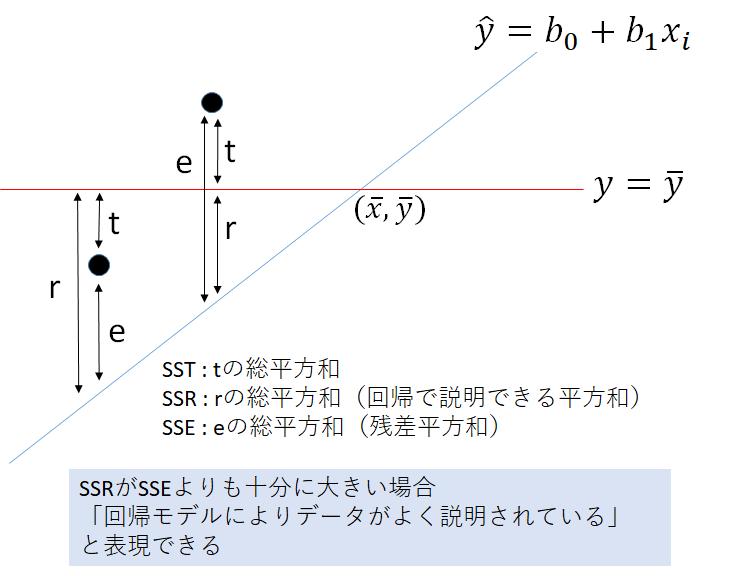 f:id:yoshida931:20201216181235p:plain