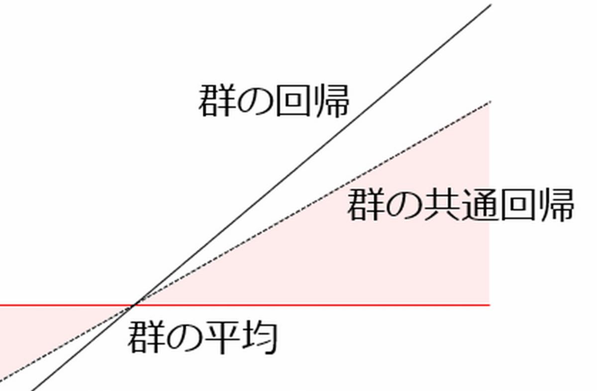 f:id:yoshida931:20210529105002p:plain:w300