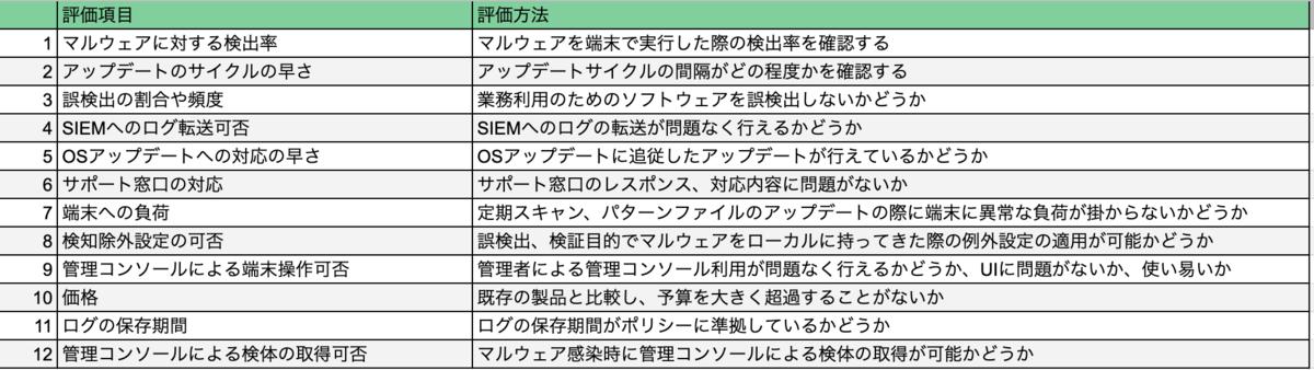 f:id:yoshida_ko:20210610171713p:plain