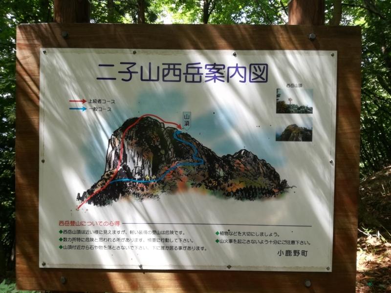 f:id:yoshida_lab:20170717091824j:plain
