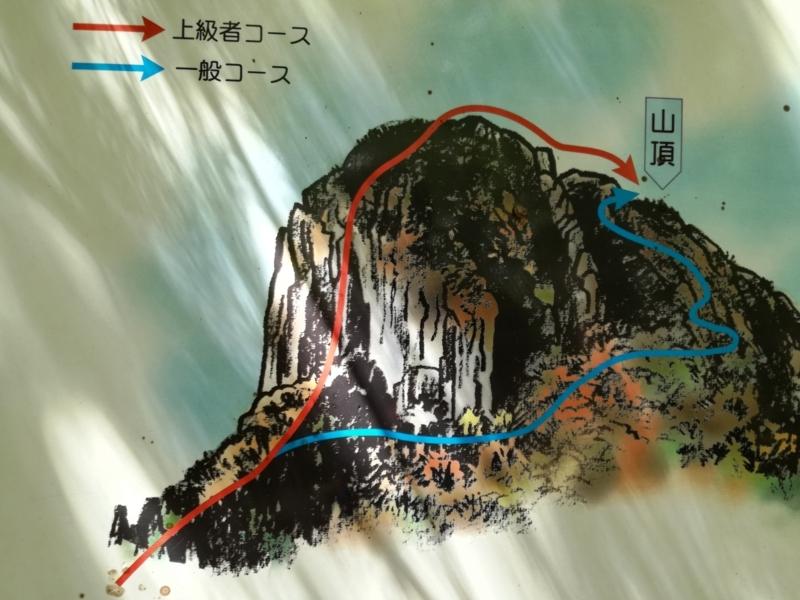 f:id:yoshida_lab:20170717091826j:plain
