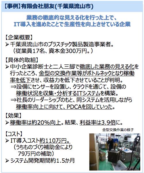 f:id:yoshidaagri:20180426051556p:plain