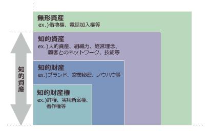 f:id:yoshidaagri:20180426053235p:plain