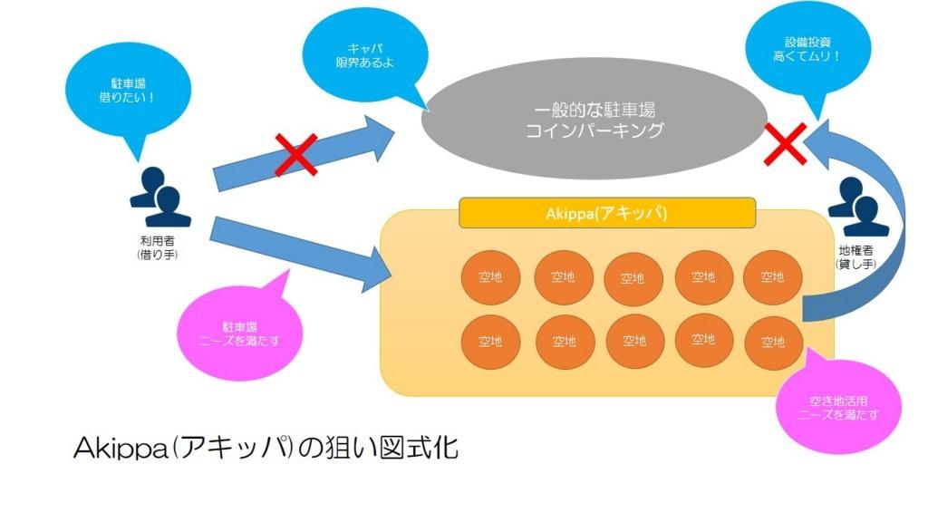 f:id:yoshidaagri:20180428061741j:plain
