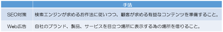 f:id:yoshidaagri:20180504053735p:plain