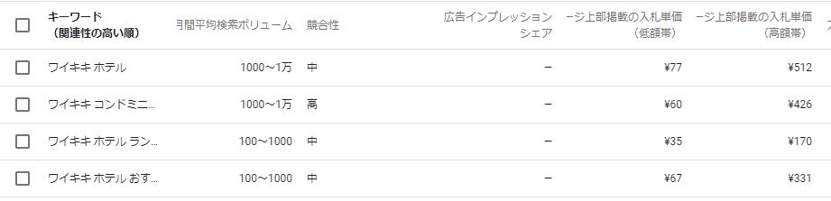 f:id:yoshidaagri:20180504061709p:plain