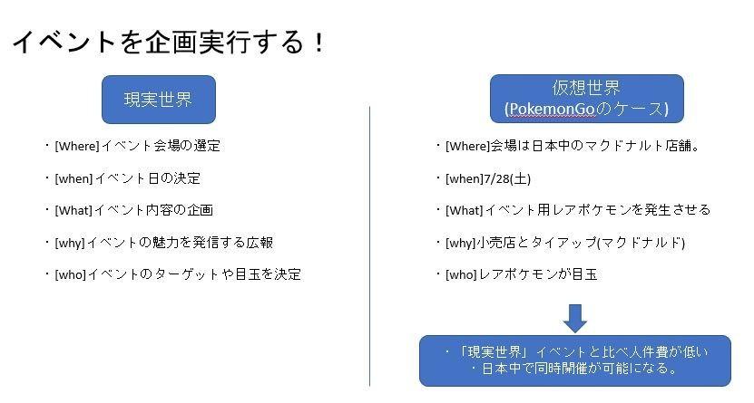 f:id:yoshidaagri:20180714060600j:plain