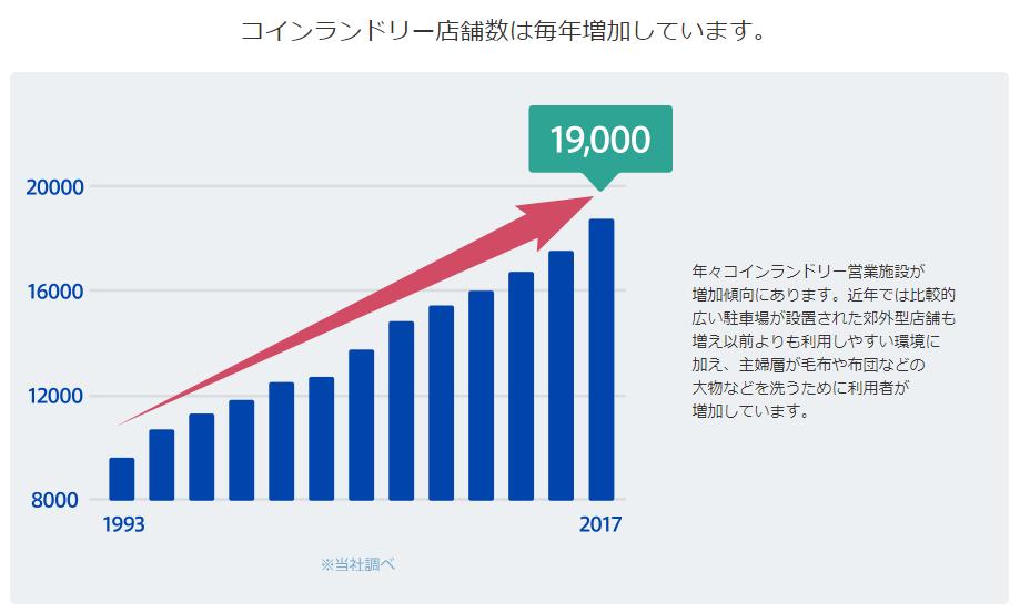f:id:yoshidaagri:20181013164734p:plain