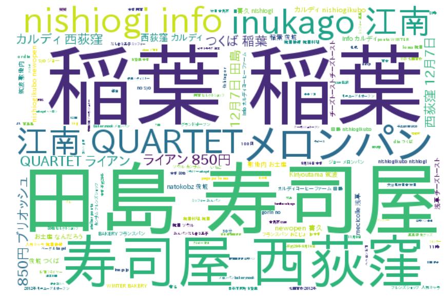 パン屋 wordcloud