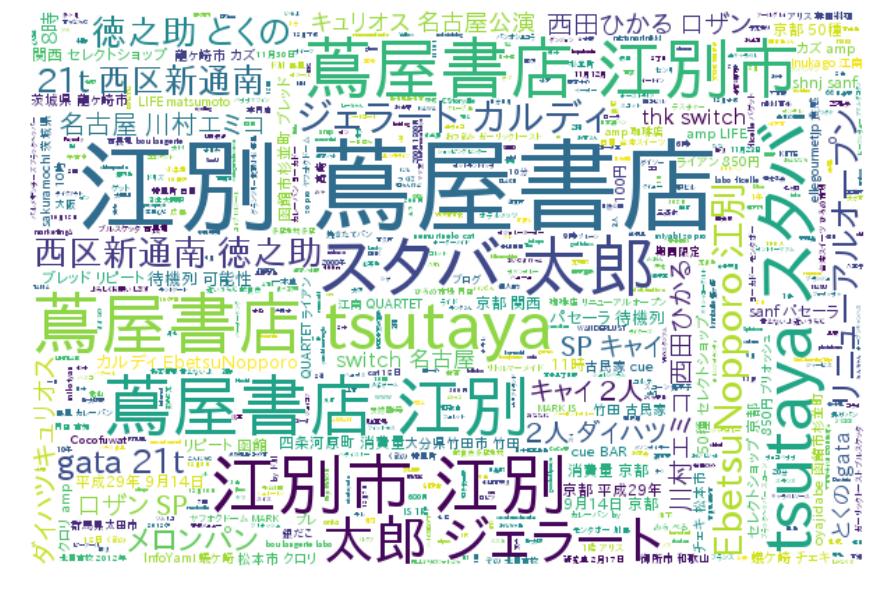 f:id:yoshidaagri:20181125081153p:plain
