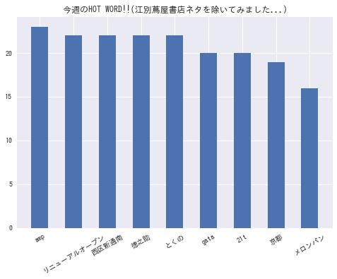 f:id:yoshidaagri:20181125114155p:plain