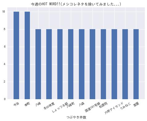 f:id:yoshidaagri:20181203214357p:plain