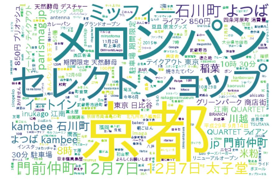 f:id:yoshidaagri:20181209150921p:plain