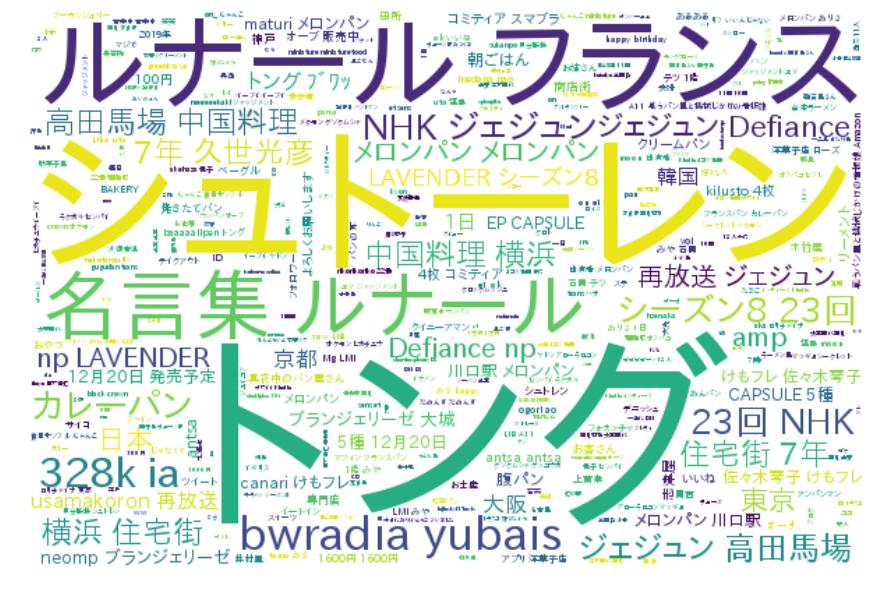 f:id:yoshidaagri:20181223152105p:plain