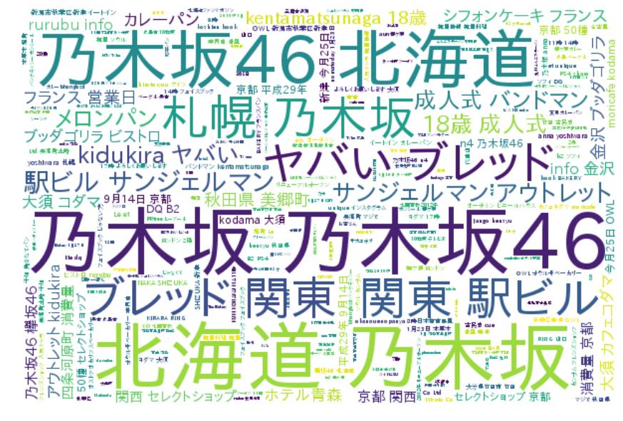 f:id:yoshidaagri:20190127083348p:plain