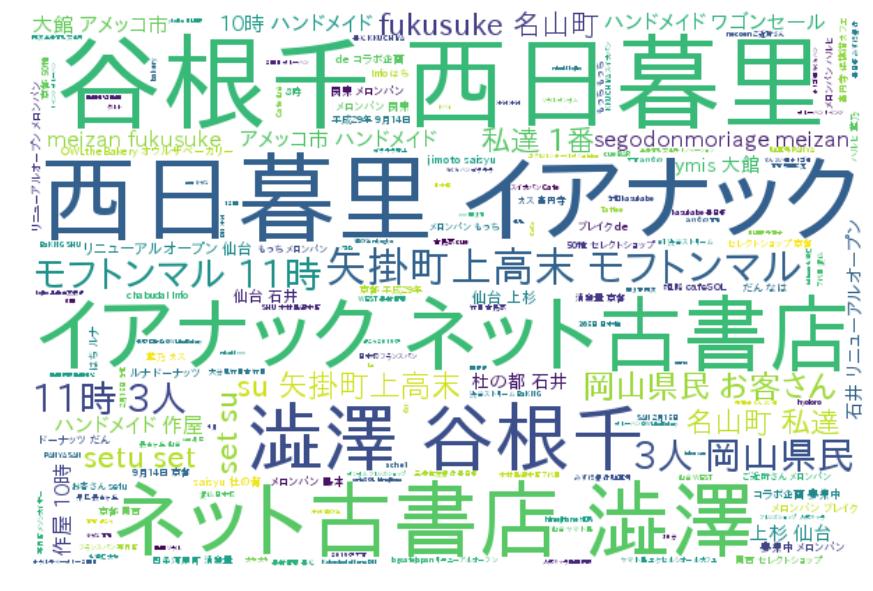 f:id:yoshidaagri:20190210144825p:plain