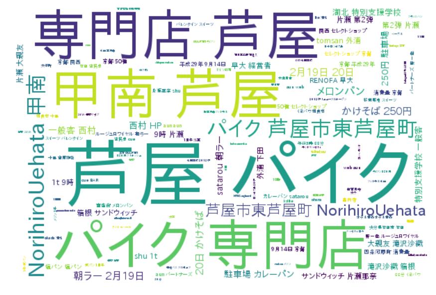 f:id:yoshidaagri:20190217064737p:plain