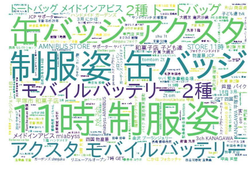 f:id:yoshidaagri:20190224090633p:plain