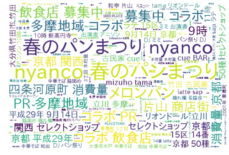 f:id:yoshidaagri:20190303094114p:plain