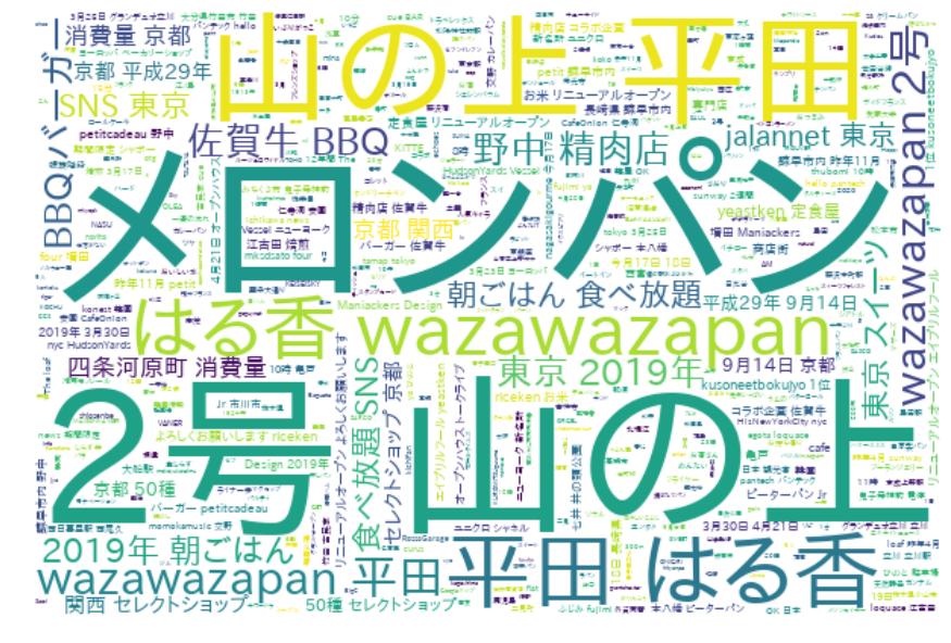 f:id:yoshidaagri:20190325060703p:plain