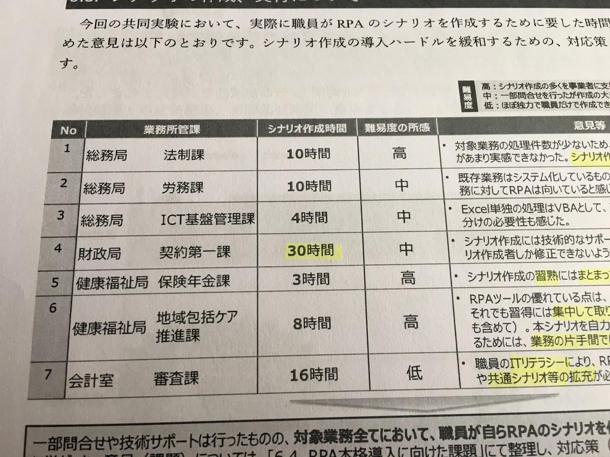 f:id:yoshidaagri:20190328111114j:plain