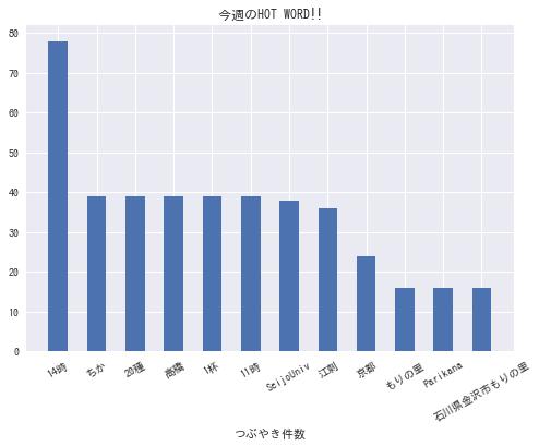 f:id:yoshidaagri:20190331070640p:plain