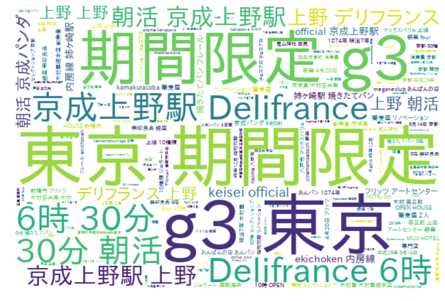 f:id:yoshidaagri:20190407082112p:plain