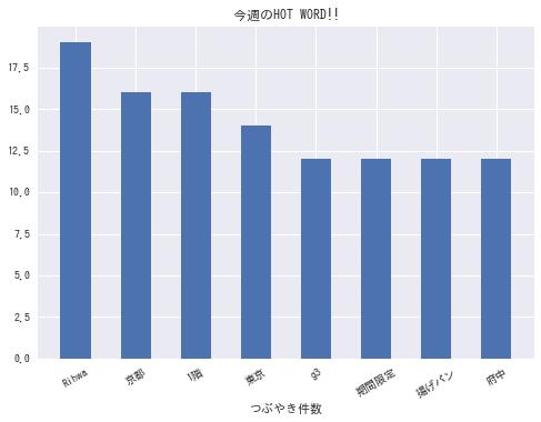 f:id:yoshidaagri:20190414100407p:plain