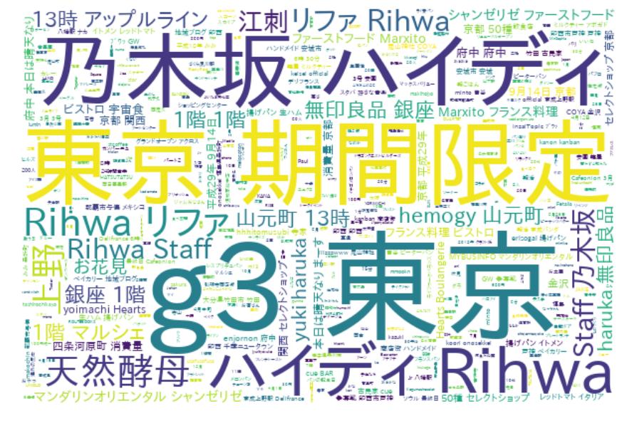 f:id:yoshidaagri:20190414100452p:plain