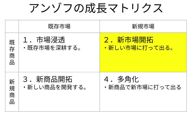 f:id:yoshidaagri:20190427163929p:plain