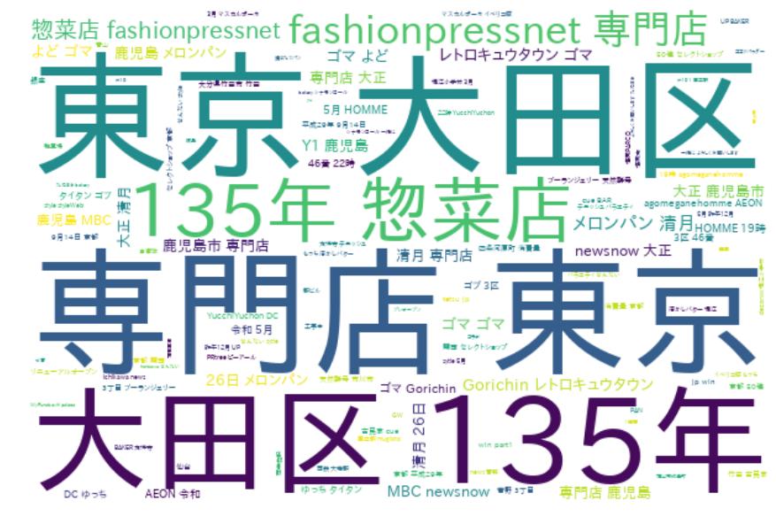 f:id:yoshidaagri:20190428072648p:plain