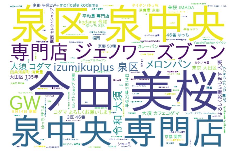 f:id:yoshidaagri:20190505074243p:plain