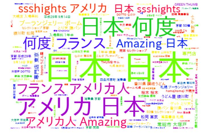 f:id:yoshidaagri:20190512112138p:plain