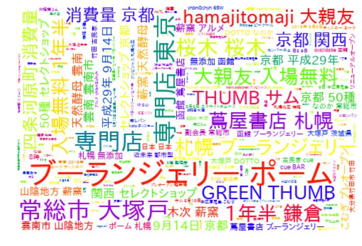 f:id:yoshidaagri:20190512113623p:plain