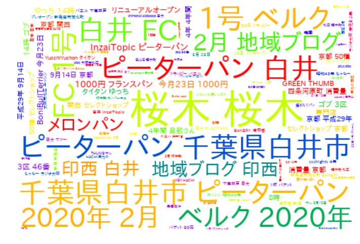 f:id:yoshidaagri:20190526060941p:plain