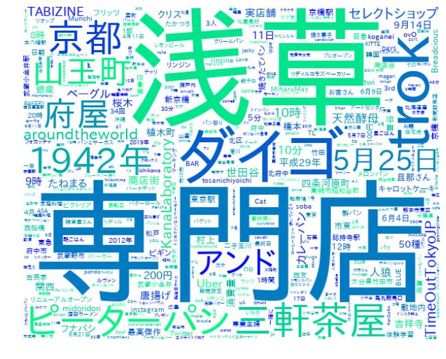 f:id:yoshidaagri:20190616071524p:plain
