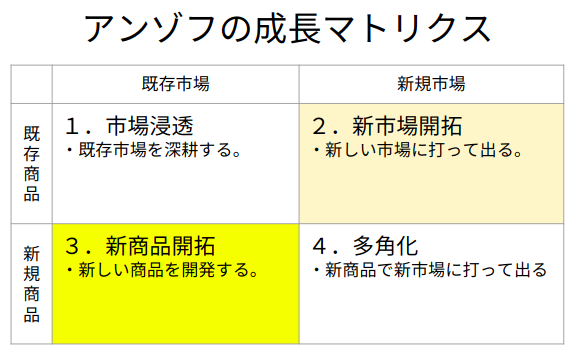 f:id:yoshidaagri:20190623073831p:plain