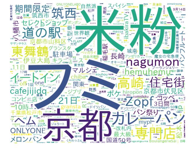 f:id:yoshidaagri:20190720142805p:plain