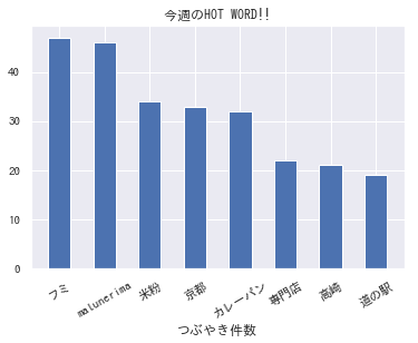f:id:yoshidaagri:20190720144836p:plain