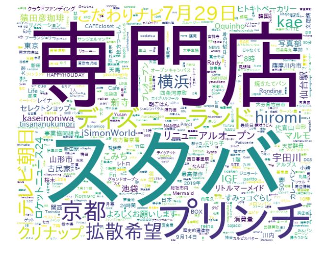 f:id:yoshidaagri:20190802161737p:plain