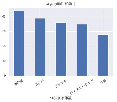 f:id:yoshidaagri:20190802161819p:plain