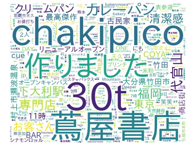 f:id:yoshidaagri:20190816144808p:plain