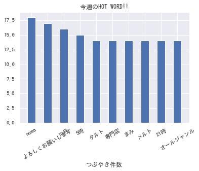 f:id:yoshidaagri:20190928105049p:plain