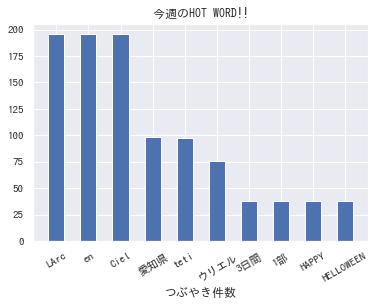f:id:yoshidaagri:20191013070821p:plain