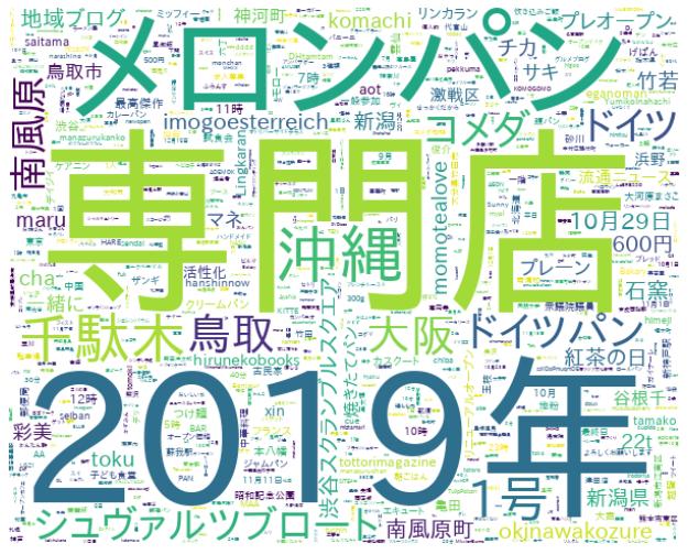 f:id:yoshidaagri:20191117134551p:plain