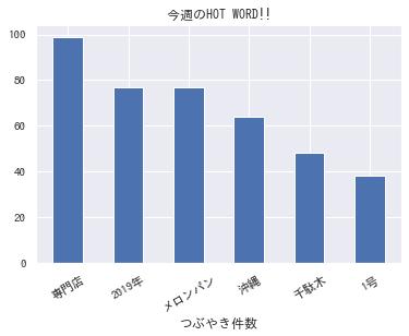 f:id:yoshidaagri:20191117134607p:plain