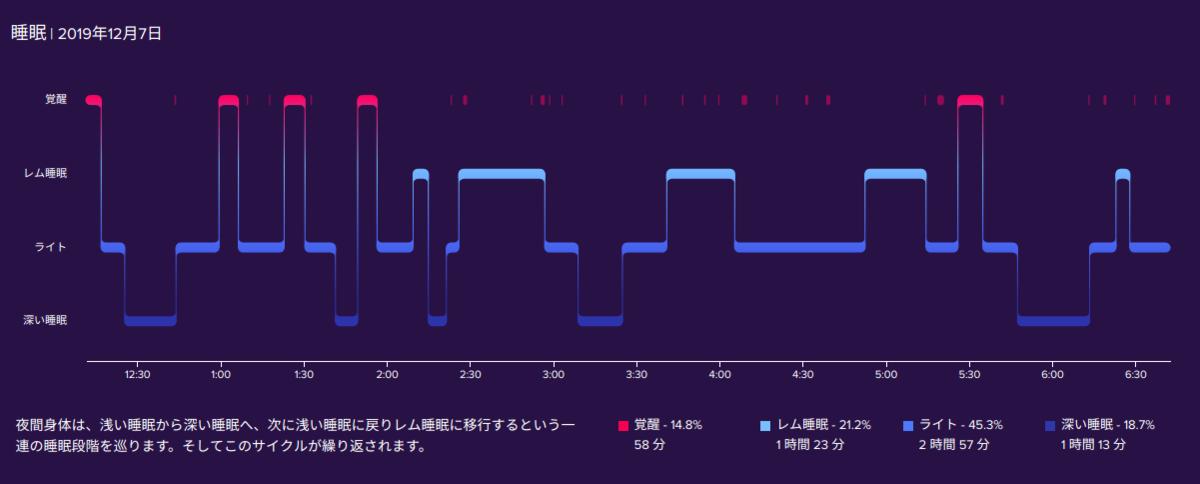 f:id:yoshidaagri:20191208143408p:plain